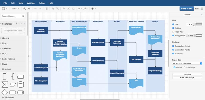 drawio-process-diagram.png
